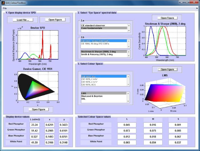 Cambridge Research Systems - CRS Colour Toolbox for MATLAB