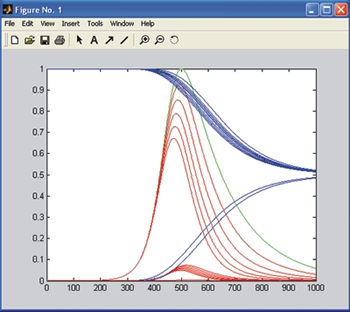 Cambridge Research Systems - CRS Toolbox for MATLAB